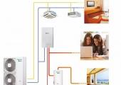 Multi-fuction Системи и Hi-AquaSmart sistem